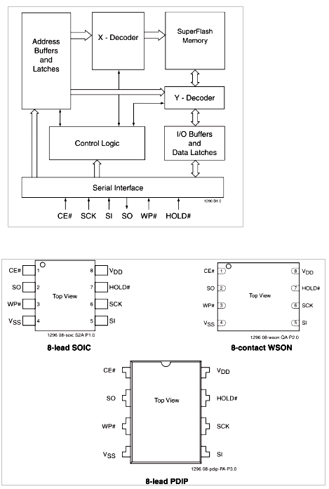 BIOS ROM c интерфейсом SPI
